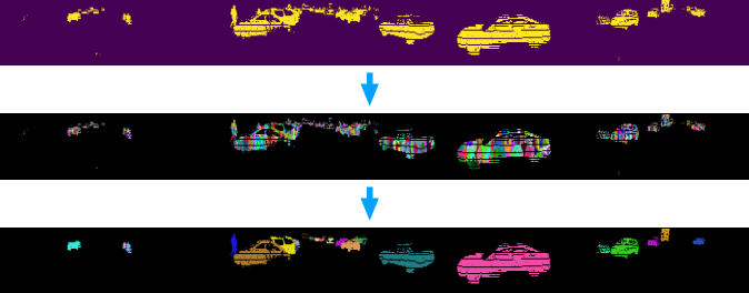 Figure 1 for A Divide-and-Merge Point Cloud Clustering Algorithm for LiDAR Panoptic Segmentation