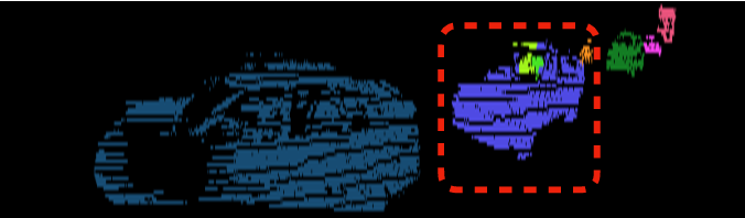 Figure 4 for A Divide-and-Merge Point Cloud Clustering Algorithm for LiDAR Panoptic Segmentation