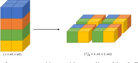 Figure 1 for StarNet: Gradient-free Training of Deep Generative Models using Determined System of Linear Equations