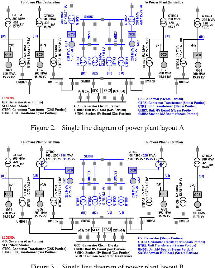 single line diagram of power plant layout a