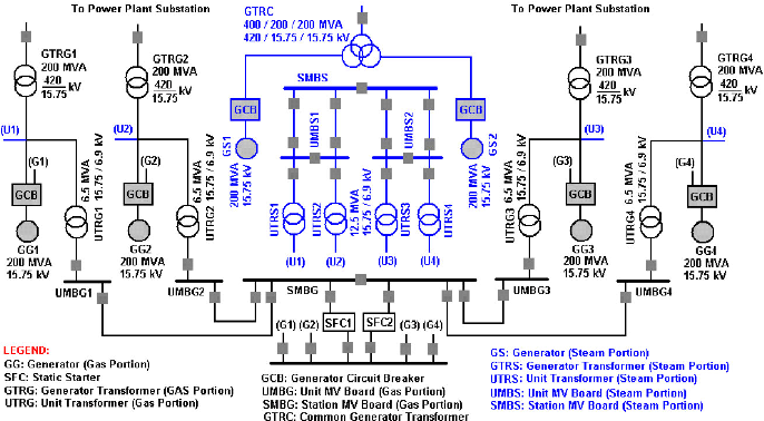 single line diagram of power plant layout c