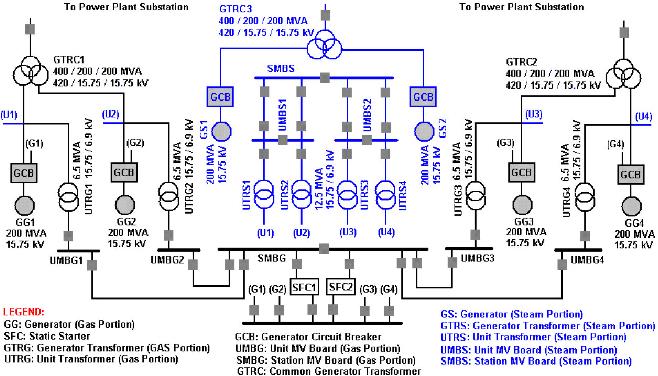 single line diagram of power plant layout d