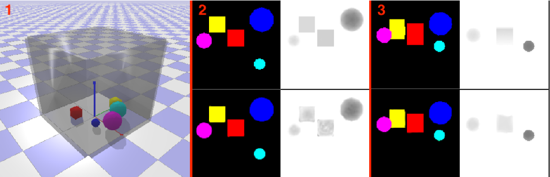 Figure 4 for Occlusion resistant learning of intuitive physics from videos