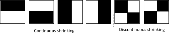 Figure 3 for Region-Wise Attack: On Efficient Generation of Robust Physical Adversarial Examples