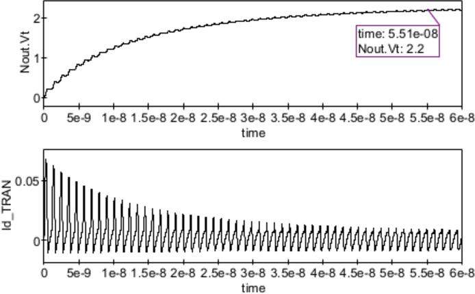 PDF] Qucs Equation-Defined and Verilog-A Higher Order
