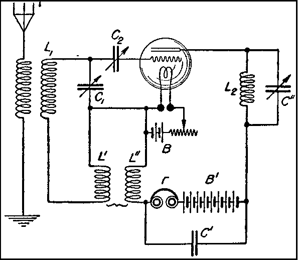 Fig. 2. Armstrong regenerative circuit. From Alfred N. Goldsmith, Radio Telephony (New York: The Wireless Press, 1918).