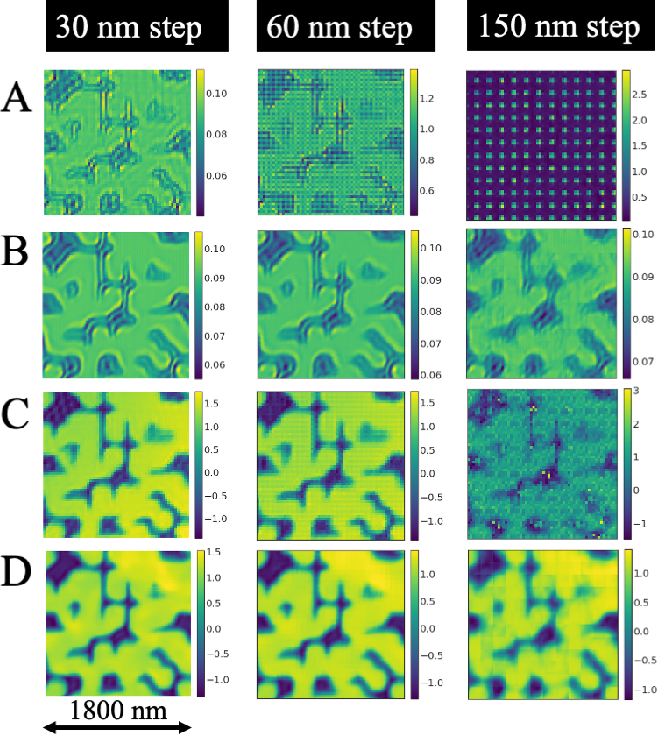 Figure 4 for Real-time sparse-sampled Ptychographic imaging through deep neural networks