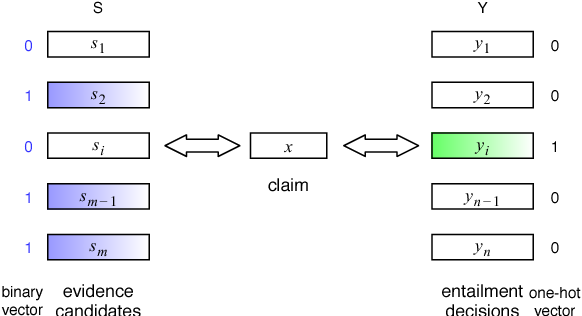 Figure 3 for TwoWingOS: A Two-Wing Optimization Strategy for Evidential Claim Verification