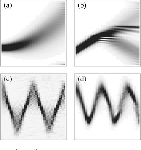 PDF] Quantum simulation of the single-particle Schrödinger equation