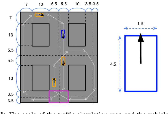 Figure 1 for Discovering Avoidable Planner Failures of Autonomous Vehicles using Counterfactual Analysis in Behaviorally Diverse Simulation