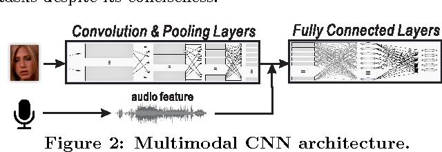 Figure 2 for Deep Multimodal Speaker Naming