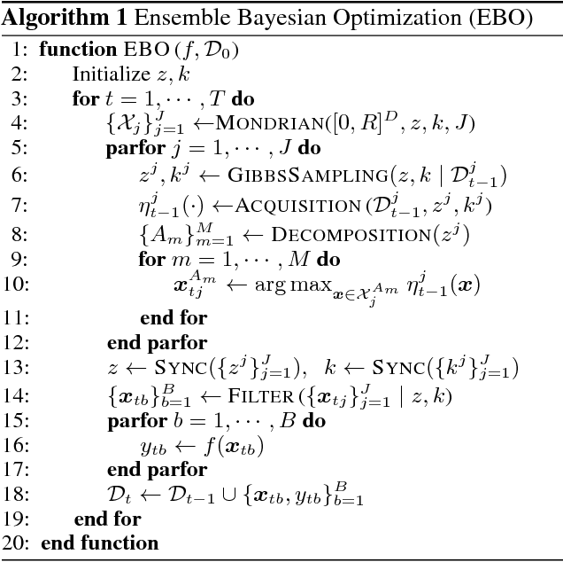 Figure 4 for Batched Large-scale Bayesian Optimization in High-dimensional Spaces