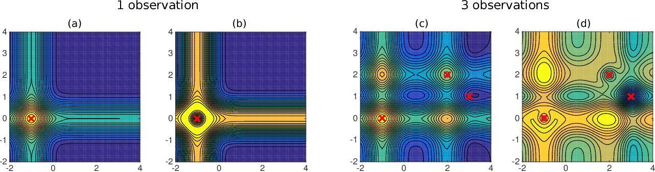 Figure 3 for Batched Large-scale Bayesian Optimization in High-dimensional Spaces