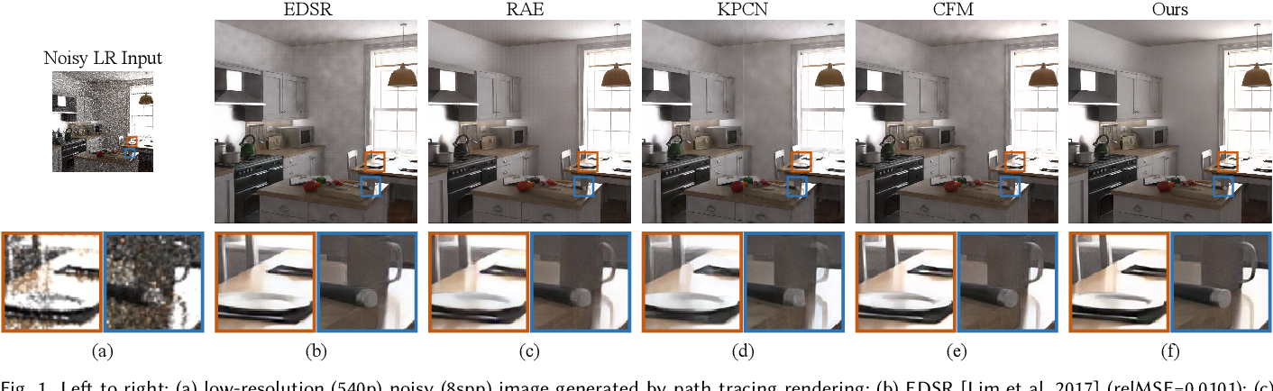 Figure 1 for End-to-End Adaptive Monte Carlo Denoising and Super-Resolution