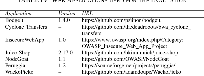 PDF] Exploiting the potential of web application vulnerability