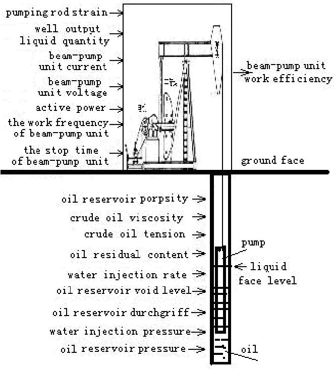 Bean Pump Diagram Diy Enthusiasts Wiring Diagrams