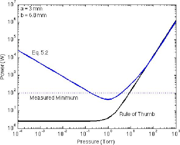 figure C.4