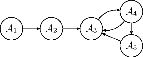 Figure 4 for Stratified Labelings for Abstract Argumentation