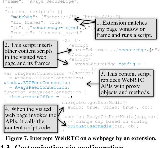 Figure 4 from Enterprise WebRTC Powered by Browser