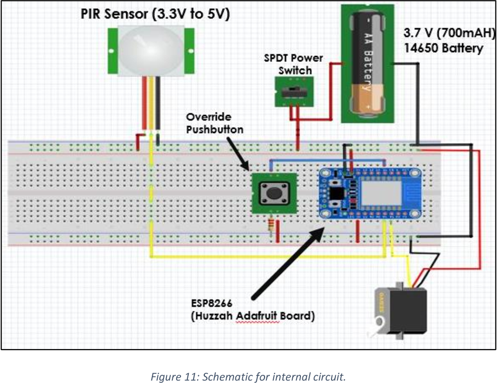 Figure 11 from An Internet of Things (IoT) Robotic Light
