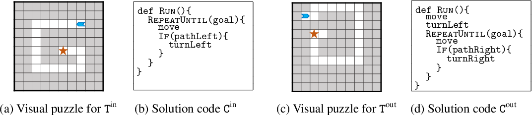 Figure 1 for Synthesizing Tasks for Block-based Programming