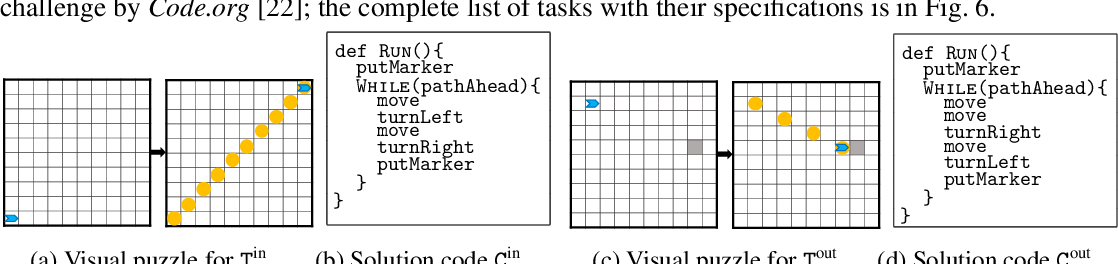 Figure 2 for Synthesizing Tasks for Block-based Programming