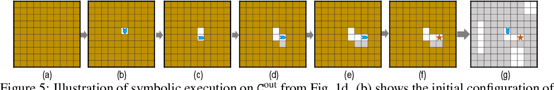 Figure 4 for Synthesizing Tasks for Block-based Programming