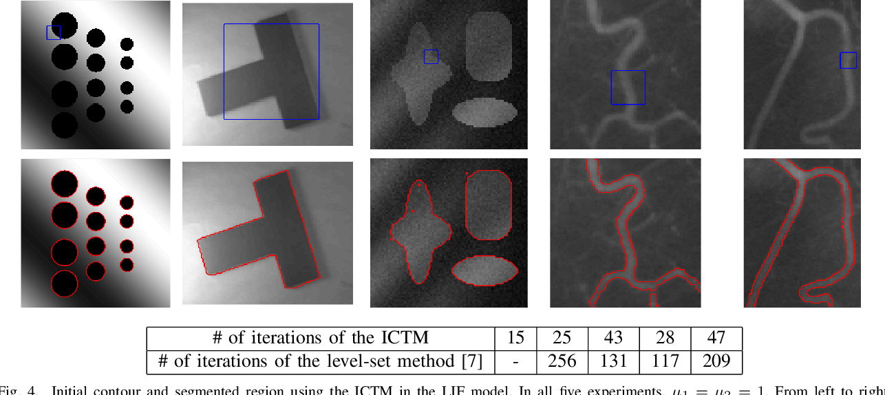 Figure 4 for The iterative convolution-thresholding method (ICTM) for image segmentation