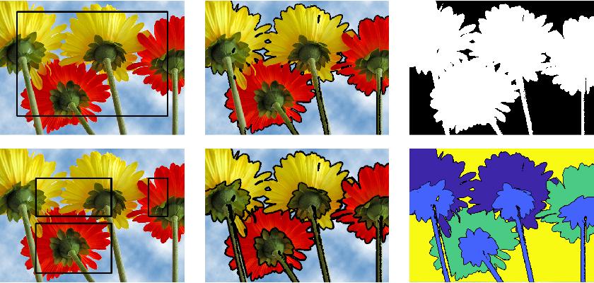 Figure 1 for The iterative convolution-thresholding method (ICTM) for image segmentation