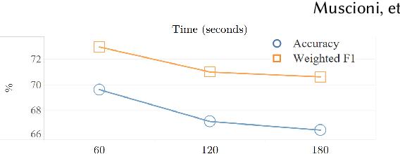 Figure 1 for A Framework For Identifying Group Behavior Of Wild Animals