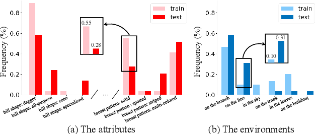 Figure 3 for Counterfactual Attention Learning for Fine-Grained Visual Categorization and Re-identification