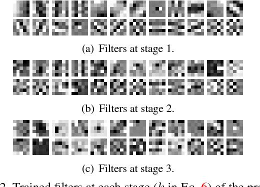 Figure 3 for Discriminative Transfer Learning for General Image Restoration