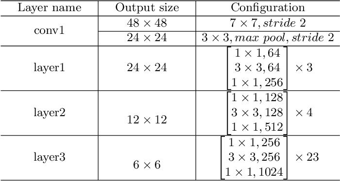 Figure 2 for Scene Text Recognition via Transformer