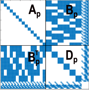 Figure 3 for Fast and Accurate Camera Covariance Computation for Large 3D Reconstruction