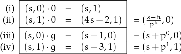 Table 14: Transition function of A(h,k)