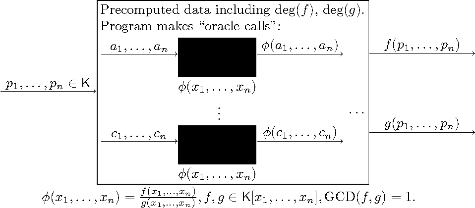 Figure 4: The program for evaluating the numerator and denominator of a black box rational function.