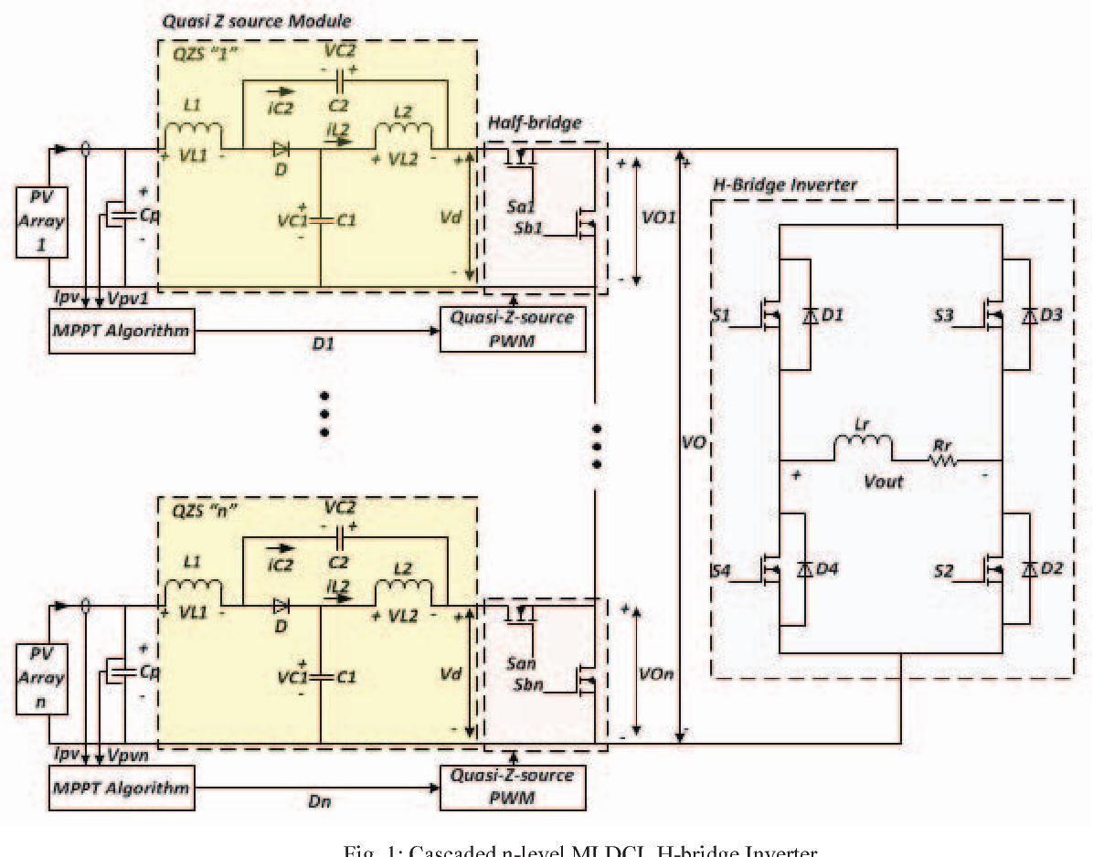 Quasi Z Source Based Multilevel Inverter For Single Phase Pv H Bridge Circuit Diagram Applications Semantic Scholar