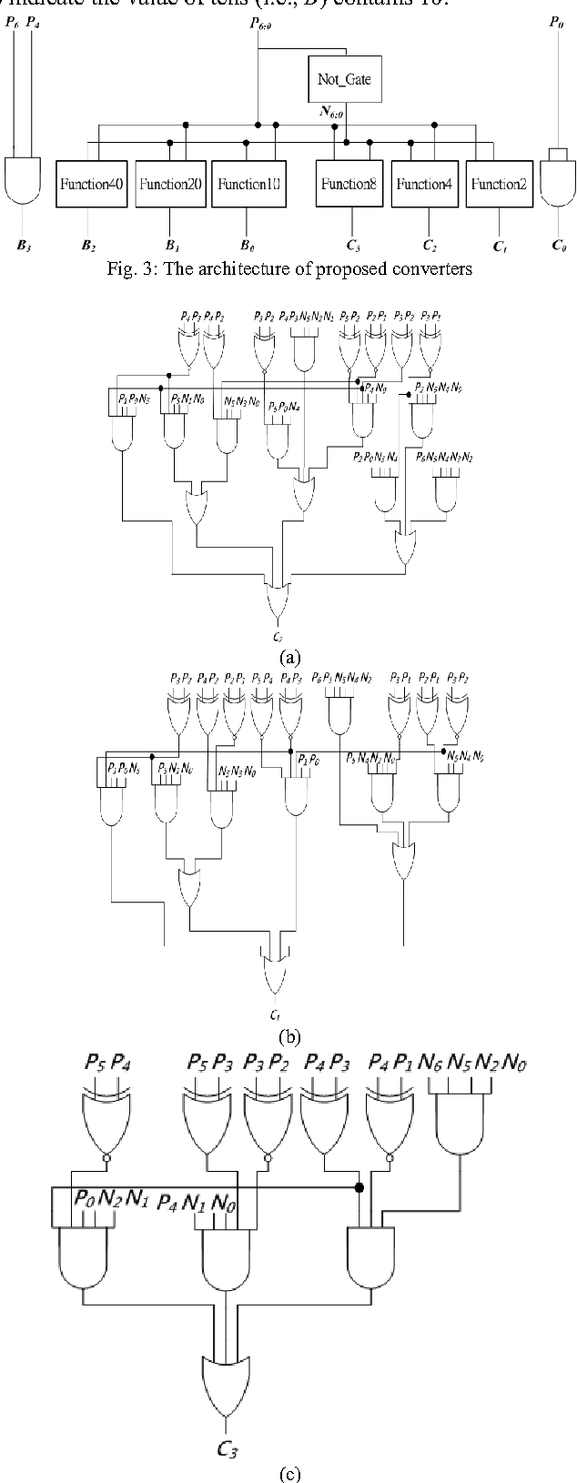 Fast Binary To Bcd Converters For Decimal Communications Using New Converter Pictures Recoding Circuits Semantic Scholar