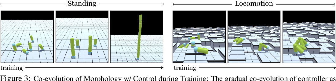 Figure 4 for Learning to Control Self-Assembling Morphologies: A Study of Generalization via Modularity
