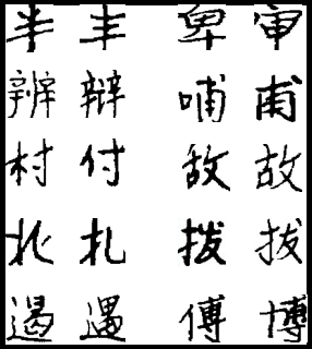 Figure 4 for Similar Handwritten Chinese Character Discrimination by Weakly Supervised Learning