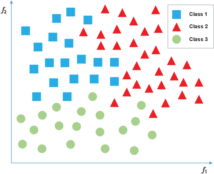 Figure 3 for A Machine Learning Framework for Resource Allocation Assisted by Cloud Computing