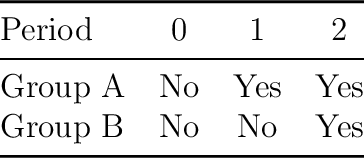 Figure 2 for Judging a Book By its Cover