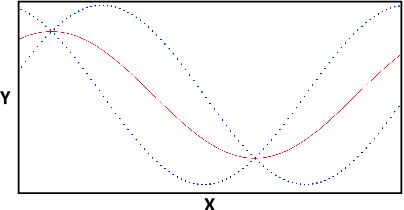 Figure 1 for Probabilistic Category-Level Pose Estimation via Segmentation and Predicted-Shape Priors