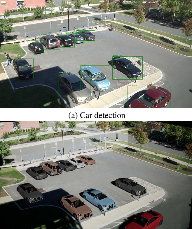 Figure 1 for Domain Randomization for Scene-Specific Car Detection and Pose Estimation