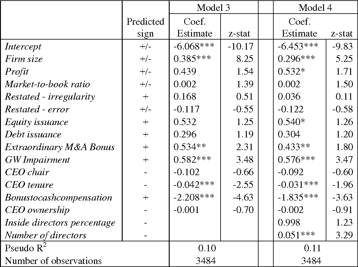 Table 5 From Economic Determinants Of The Voluntary Adoption Of