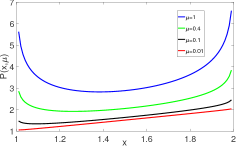 Figure 1 for A Logarithmic Barrier Method For Proximal Policy Optimization