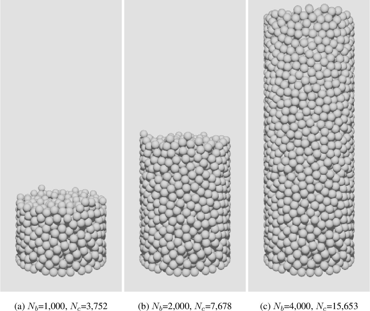 Figure 4.33: Initial configurations for test simulations of settled spheres