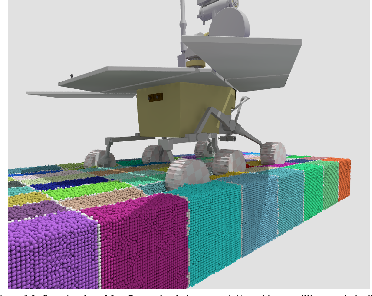 Figure 8.2: Snapshot from Mars Rover simulation at t =4.41 s, with two million terrain bodies.