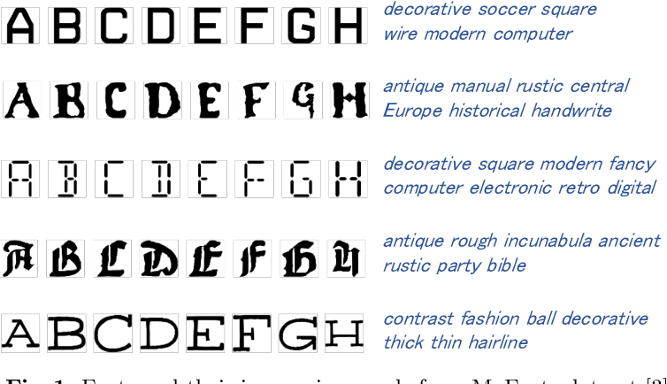 Figure 1 for Impressions2Font: Generating Fonts by Specifying Impressions
