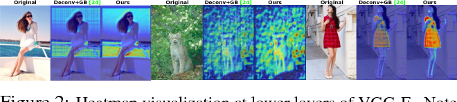 Figure 2 for Visual Explanation by Interpretation: Improving Visual Feedback Capabilities of Deep Neural Networks